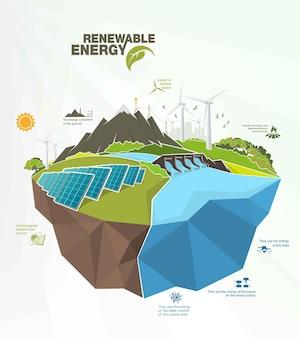 Infographie sur les énergies renouvelables avec des éléments de l'eau du soleil, du vent et de la terre.