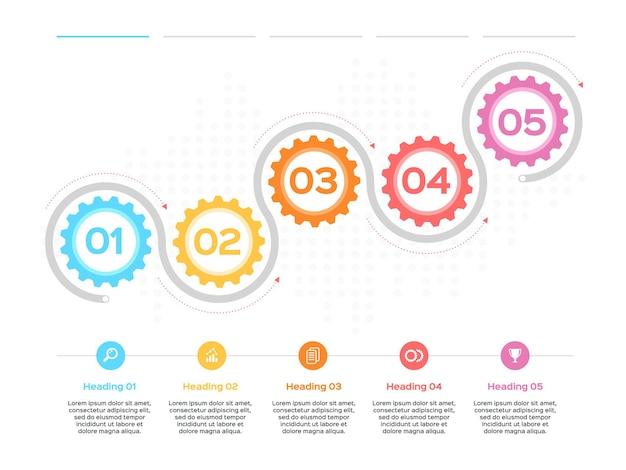 Infographie d'engrenage infographie d'entreprise de développement de progrès de production avec des diagrammes d'engrenage