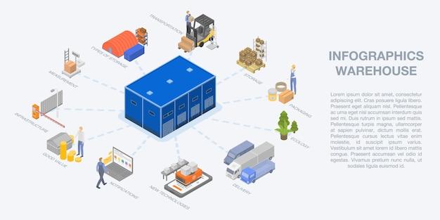 Infographie de l'entrepôt, style isométrique