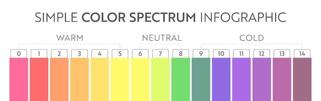 Infographie d'entreprise abstraite arc-en-ciel. diagramme multicolore avec 15 conditions.