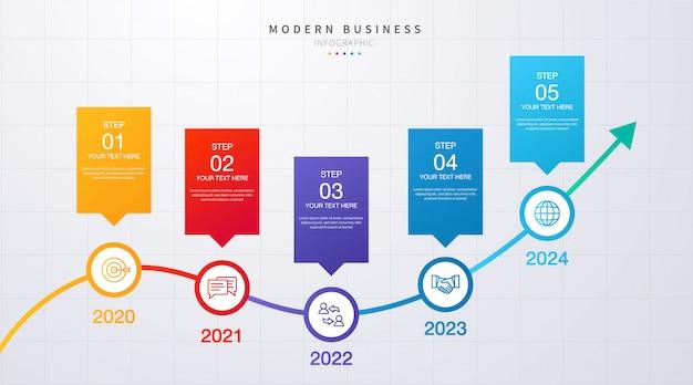 Infographie d'entreprise chronologique avec étapes et options cinq options. diagramme et graphique, rapport et présentation des données web
