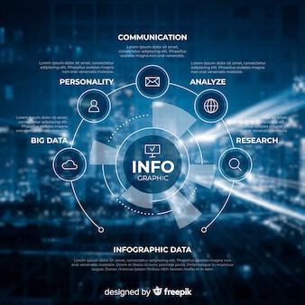 Infographie de l'entreprise avec modèle de photo