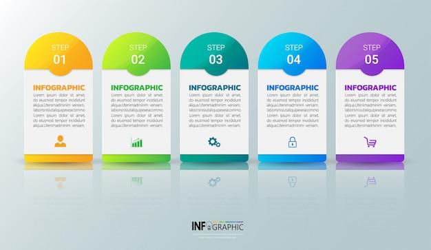 Infographie de l'entreprise moderne 5 étapes