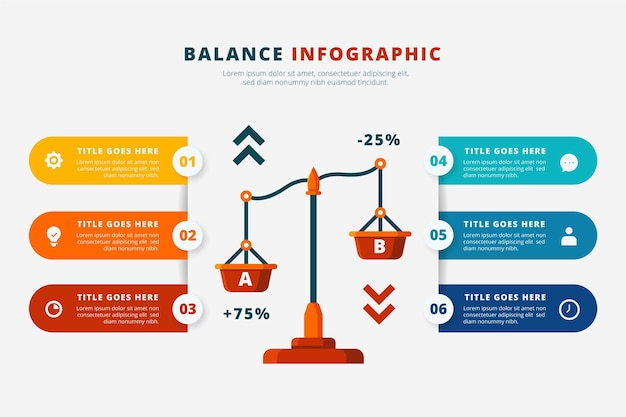 Infographie de l'équilibre créatif en différentes couleurs