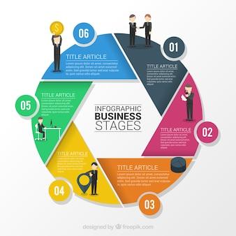 Infographie étapes d'affaires