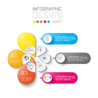 Infographie des étiquettes commerciales sur la barre de cercles de deux couches.