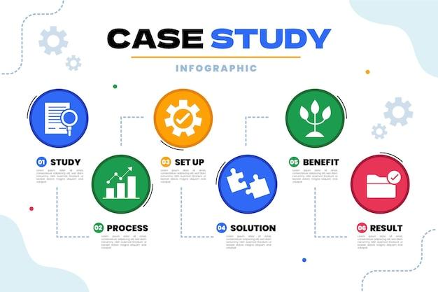 Infographie d'étude de cas à plat dessinée à la main