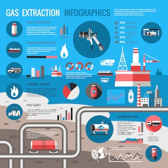 Infographie d'extraction de gaz