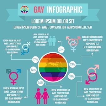 Infographie de la famille gay dans un style plat pour n'importe quelle conception