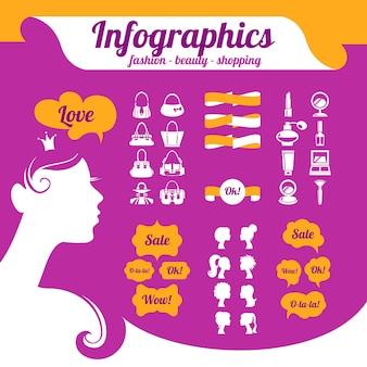 Infographie des femmes de la mode