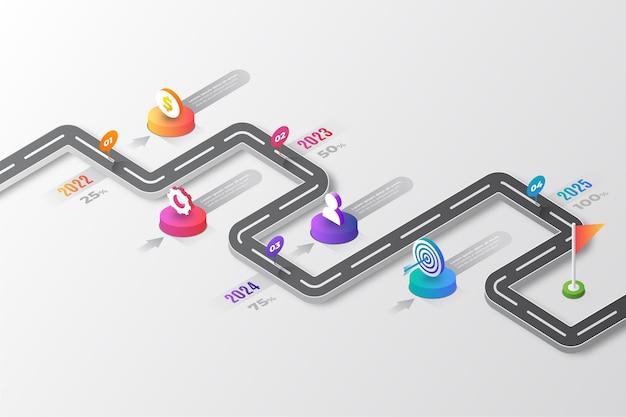 Infographie de la feuille de route isométrique