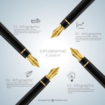 Infographie avec des fontaines stylo