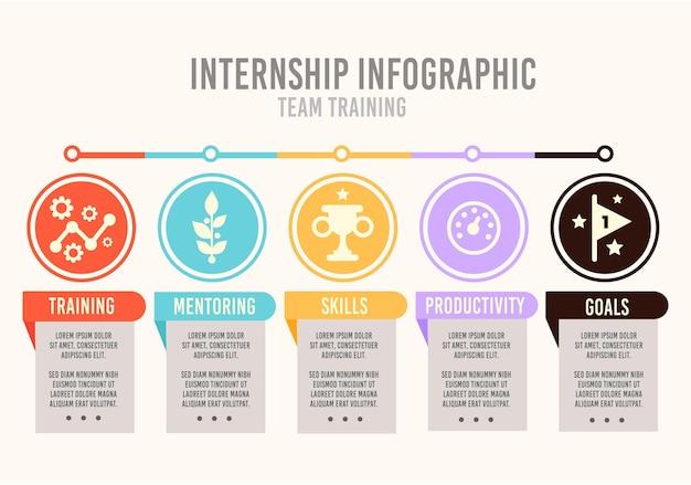 Infographie sur la formation en stage