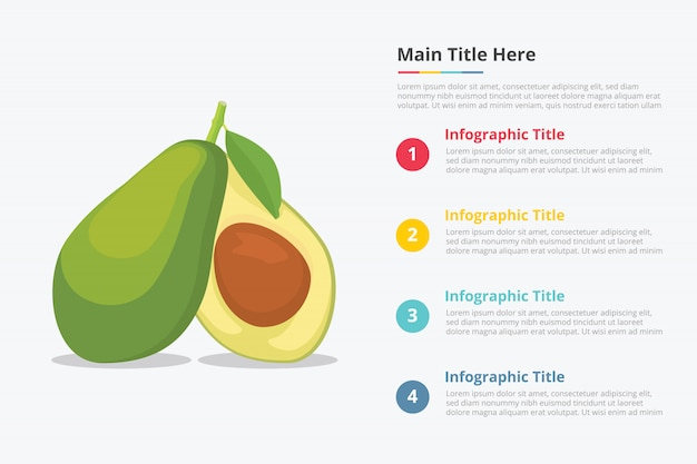 Infographie des fruits de l'avocat avec description du titre