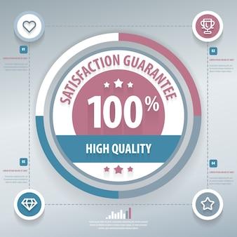 Infographie de garantie de satisfaction