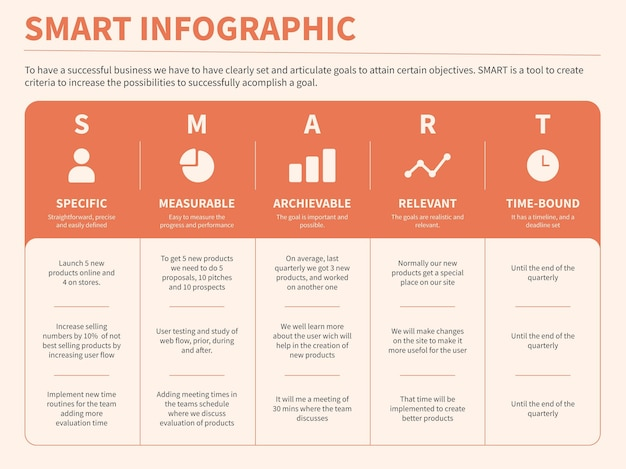 Infographie générale du tableau des objectifs intelligents simples