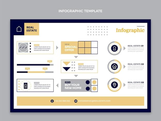Infographie géométrique de l'immobilier design plat