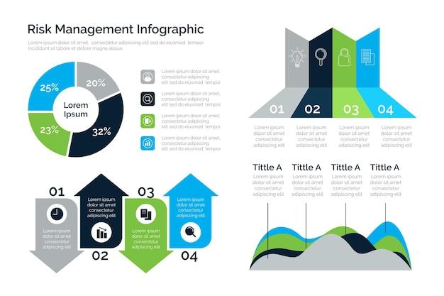 Infographie sur la gestion des risques