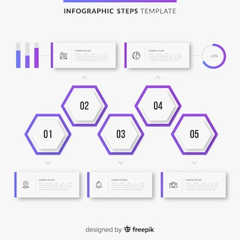 Infographie de gradient
