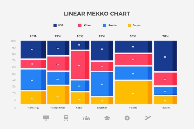 Infographie graphique de mekko linéaire