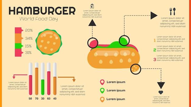 Infographie hamburger avec étapes, options, statistiques