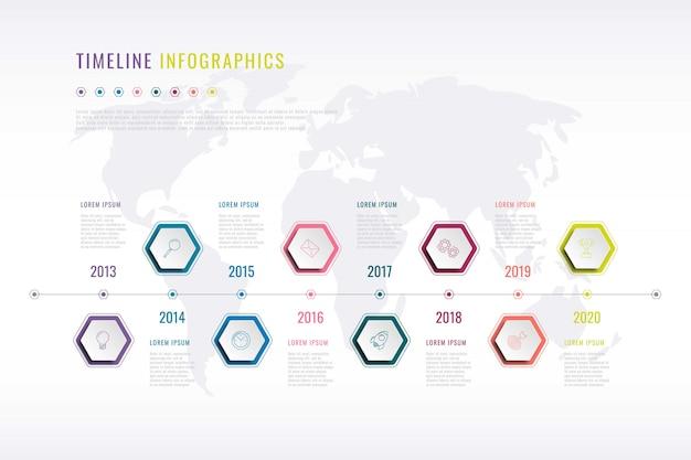 Infographie de l'histoire de l'entreprise avec éléments hexagonaux, indication de l'année et carte du monde