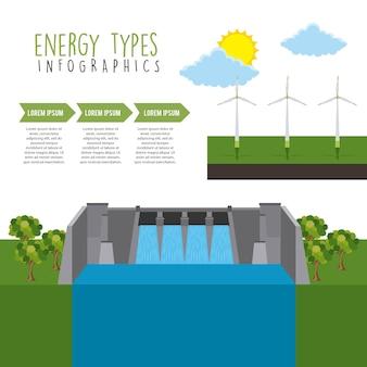 Infographie hydro barrage turbines éolienne solaire