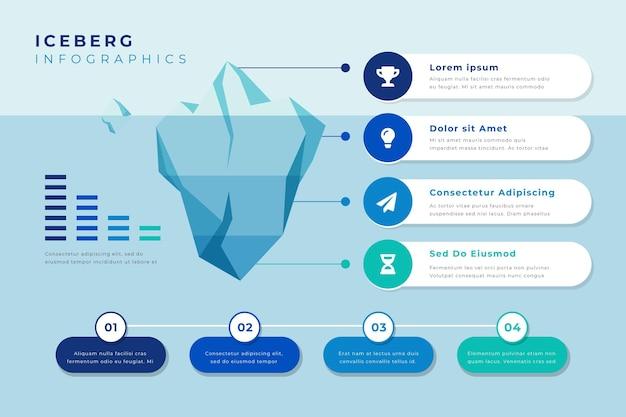 Infographie de l'iceberg