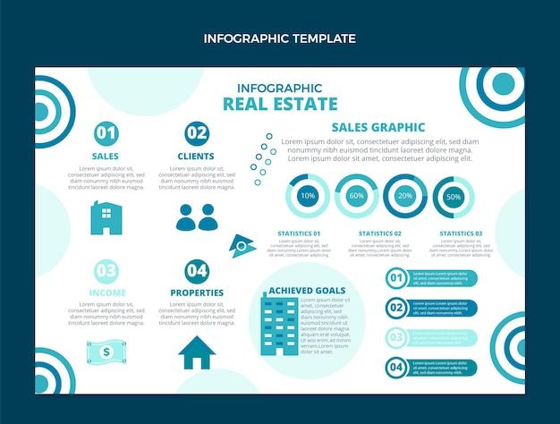 Infographie de l'immobilier géométrique abstrait design plat
