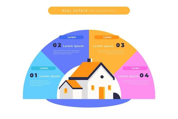 Infographie de l'immobilier plat