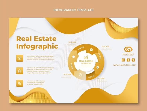 Infographie De L'immobilier à Texture Dégradée Vecteur gratuit