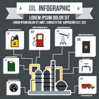 Infographie de l'industrie pétrolière dans le style plat pour n'importe quelle conception