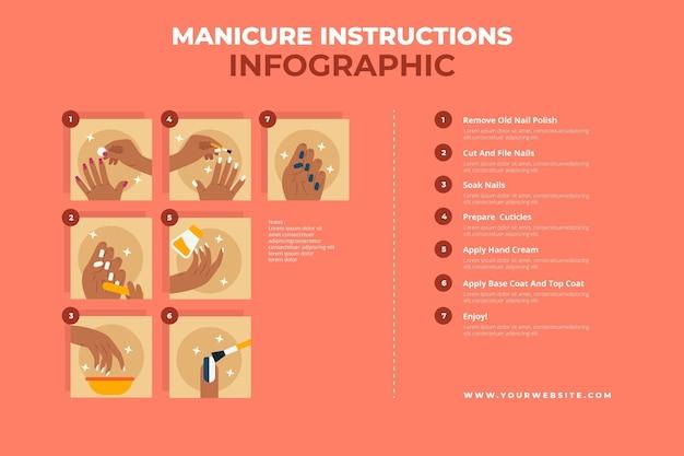 Infographie des instructions de manucure