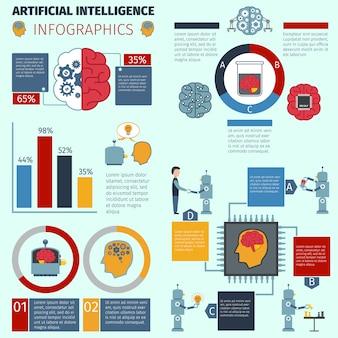 Infographie d'intelligence artificielle