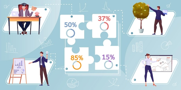 Infographie d'investissement avec des graphiques de pourcentage de pièces de puzzle et doodle des personnages humains avec des icônes d'illustration de graphiques à barres