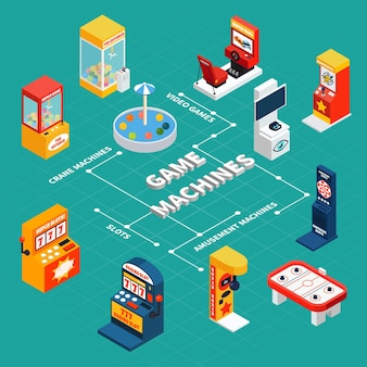 Infographie isométrique avec diverses machines de jeu sur bleu 3d