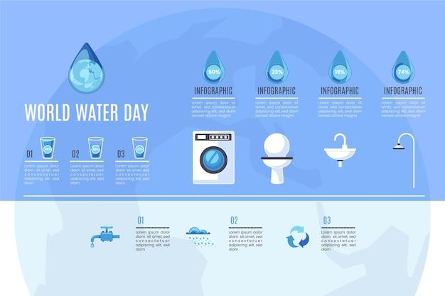 Infographie de la journée mondiale de l'eau dessinée à la main