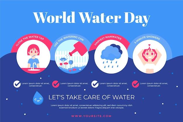 Infographie de la journée mondiale de l'eau