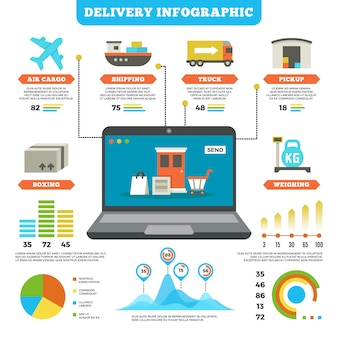 Infographie sur la logistique du fret et la livraison de la production
