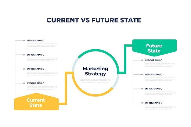 Infographie maintenant vs future au design plat