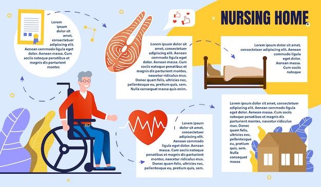 Infographie de maison de retraite