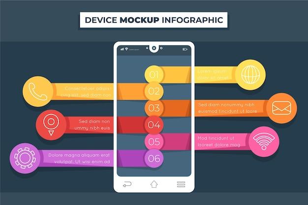 Infographie de la maquette de l'appareil au design plat