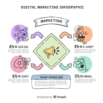 Infographie marketing numérique