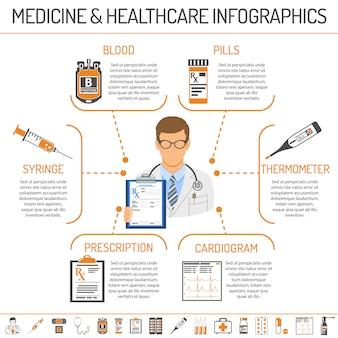 Infographie médecine et santé