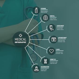 Infographie médical avec photo