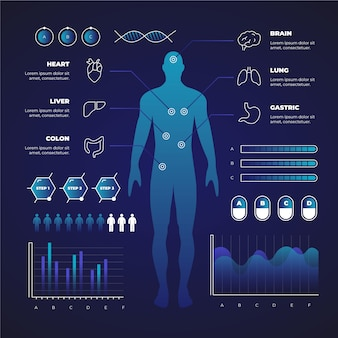 Infographie médicale futuriste