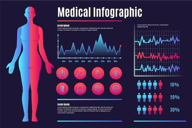 Infographie médicale avec des graphiques
