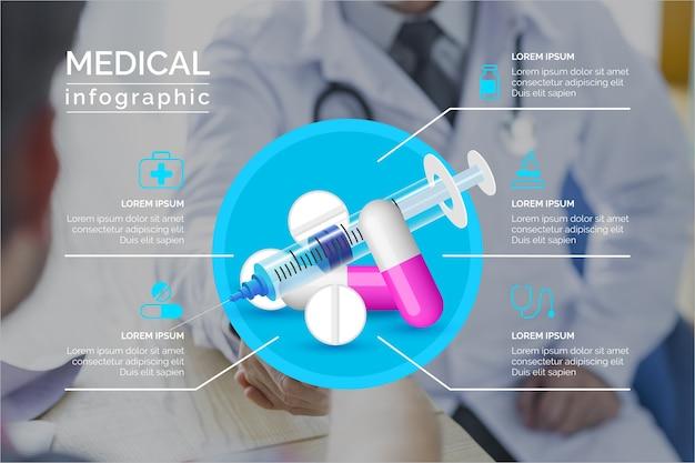 Infographie médicale avec image