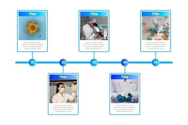 Infographie médicale avec photo