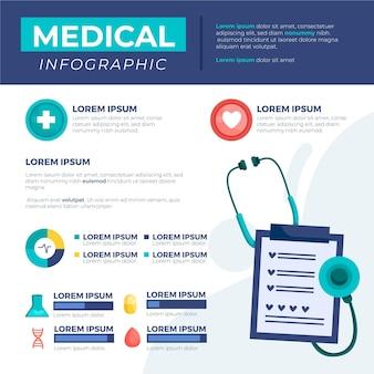 Infographie médicale plate avec illustration